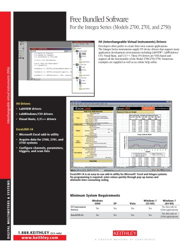Free Bundled Software for the Integra Series (Models 2700, 2701, and 2750)