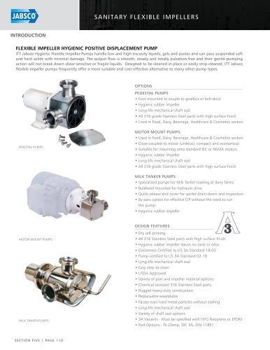 Flexible Impeller Pumps part B
