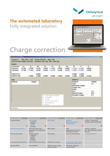 Fully integrated solution - Charge correction