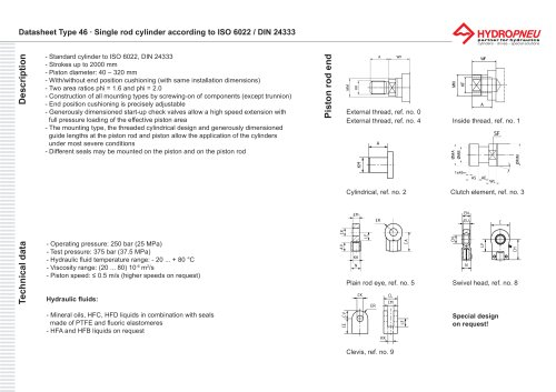 Type 46 · Hydraulic single rod cylinder according to ISO 6022, DIN 24 333