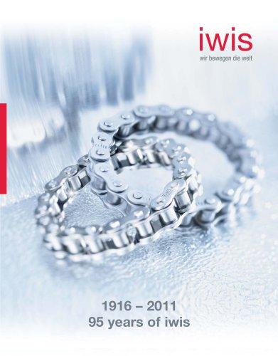 iwis Corporate