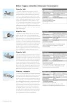Brüleurs industriels pour gaz BIC, BICA, ZIC - 8