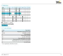 GIK (F) Technical Information - 9