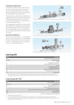 Protection thermique de robinetterie TAS - 3