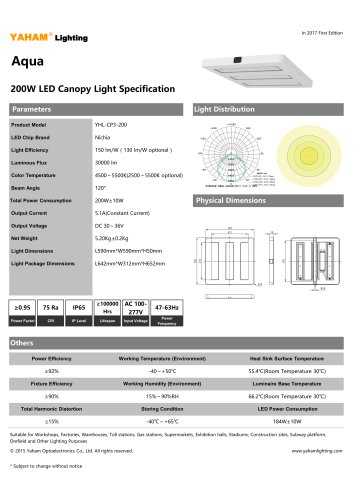 Aqua 200W LED Canopy Light Specification