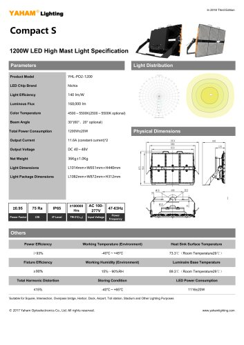 Compact S 1200W LED High Mast Light