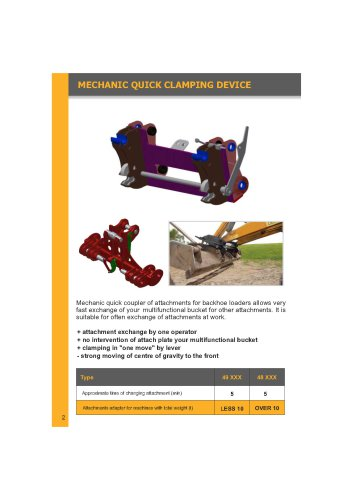 1.MECHANIC QUICK CLAMPING DEVICE