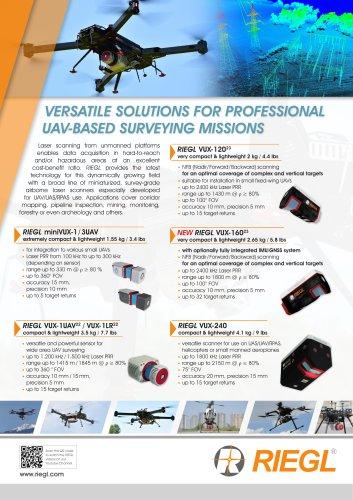 RIEGL UAV Sensors & Systems