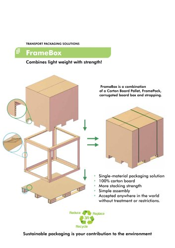 frame box corner