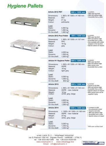 hygienic pharmacy pallets