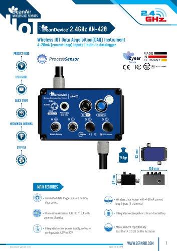 BeanDevice® 2.4GHz AN-420