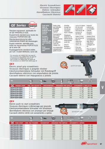 QE Series Electric Tools