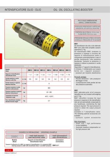 Oil-Oil intensifiers B861