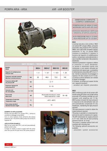 Pneumohydraulic  air/air B 822