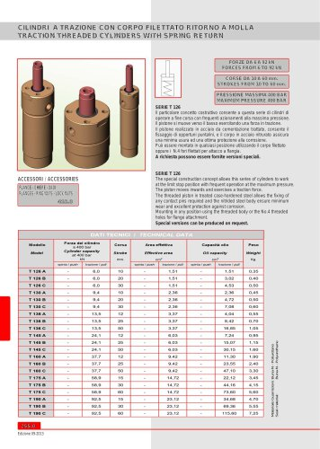 TRACTION THREADED CYLINDERS WITH SPRING RETURN