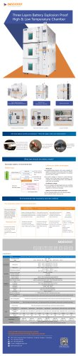 Battery test chamber SMC-1000C-FB-3