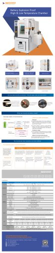TEMPERATURE TEST CHAMBER SMC-225-CC-FB