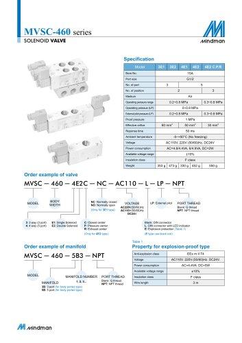 MVSC-400
