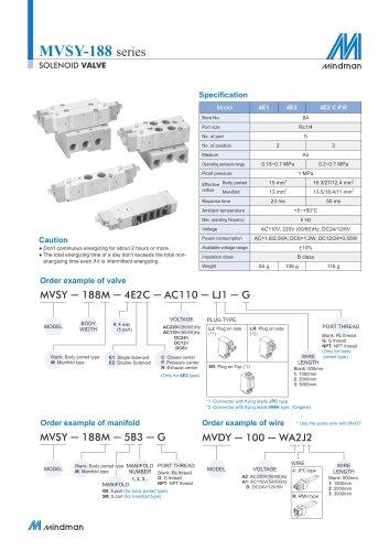 MVSY-188