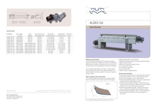 ALDEC G2 – Smart Decanter