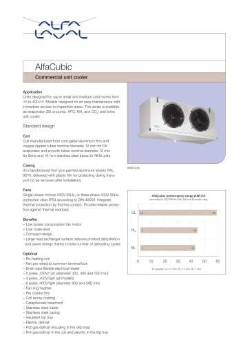 AlfaCubic - Commercial unit cooler