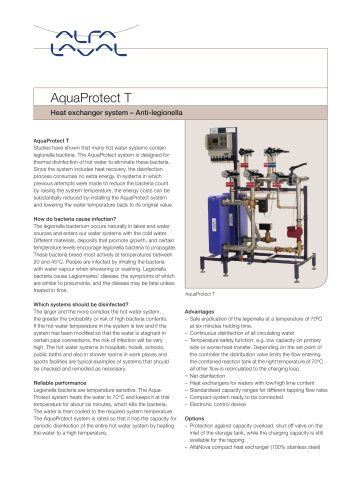 AquaProtect T