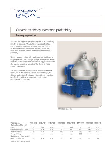 BREW Series - Greater efficiency increases profitability