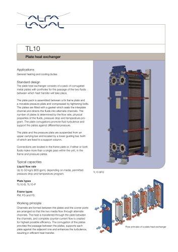 TL10 - Plate heat exchanger