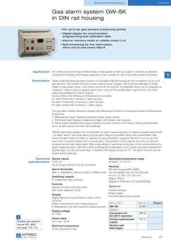 Gas alarm system GW-SK in DIN rail housing