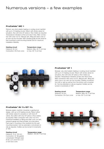 ProCalida® - Manifold systems for heating, cooling and geothermal systems