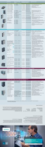Order Overview - Uninterruptable Power Supplies from SITOP