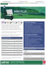 Mini Plus