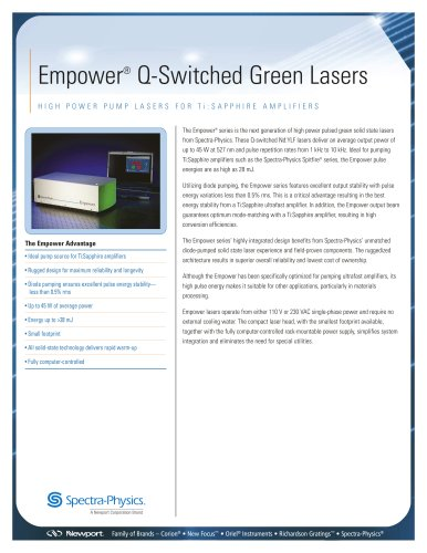 Empower Pulsed Green Lasers