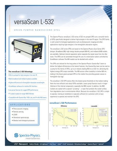 Scan Series OPOs
