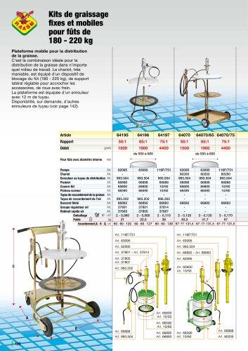 Kits de graissage pour fûts de 180 - 220 kg