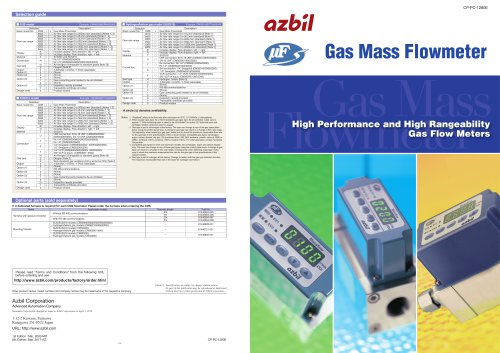 Gas Mass Flowmeter CMS