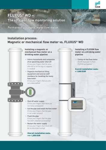 FLUXUS WD – The efficient flow monitoring solution