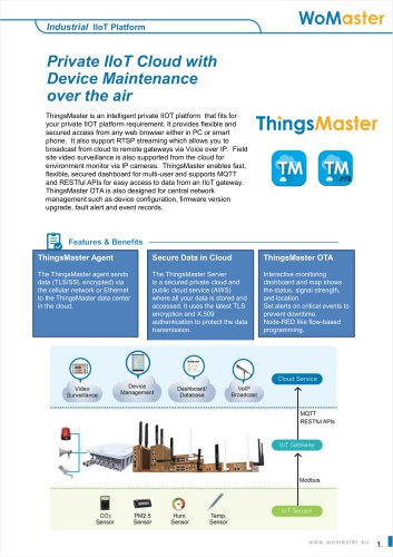 Private IIoT Cloud with Device Maintenance over the air | WoMaster