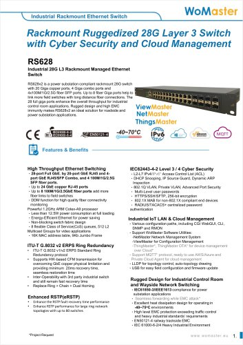 RS628 Industrial 28G L3 Rackmount Managed Ethernet Switch with Cyber Security and Cloud Management | WoMaster