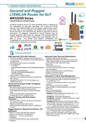 WoMaster-WR302G/312G/322G Rugged IloT Routing