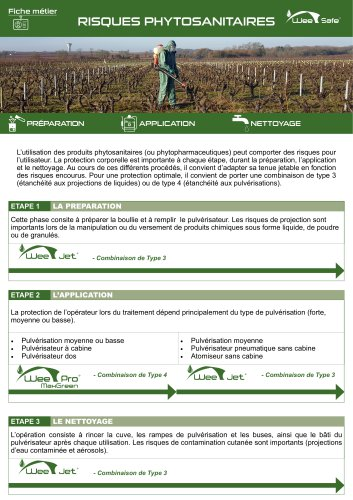 Fiche Métier - Risques phytosanitaires
