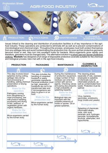 Profession Sheet - Agri-food Industries