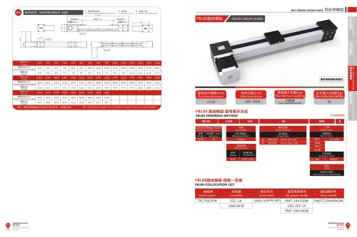 Long Stroke Belt Driven Linear Actuator