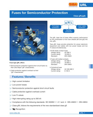 Fuses for semiconductor and line protection (URL)