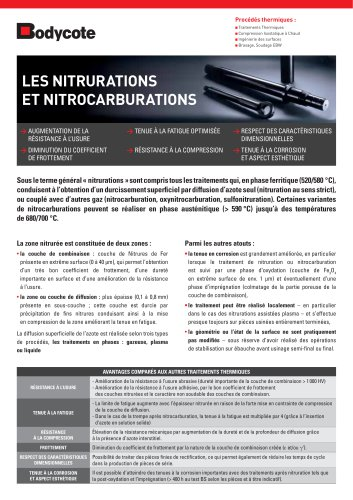 FICHE_nitruration-et-nitrocarburation