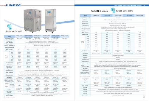 LNEYA-11-SUNDI-6 Series(-60℃~200℃)