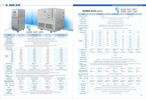 LNEYA-14-SUNDI-9 Series(-90℃~250℃)