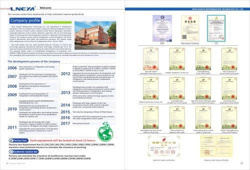 LNEYA-2-Company Profile