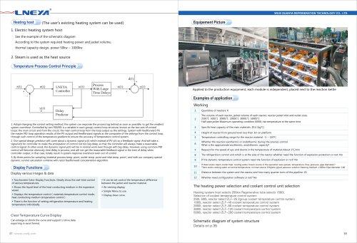LNEYA-20-Refrigerant Temperature Control Unit