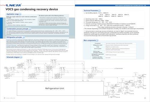 LNEYA-24-VOCS Gas Condensing Recovery Device